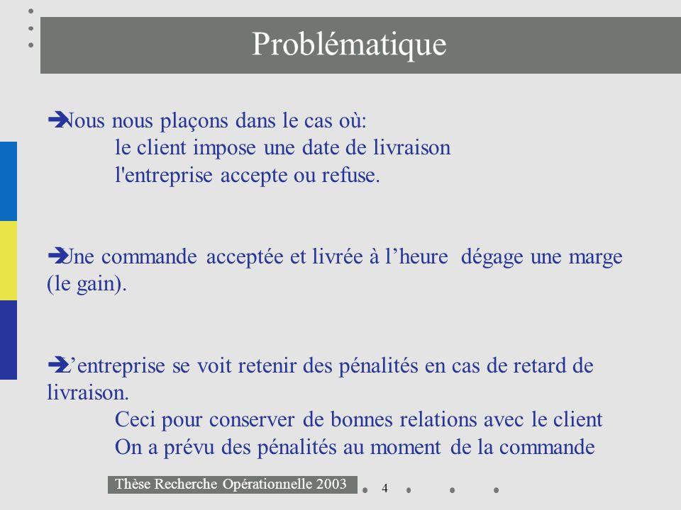 25 Thèse Recherche Opérationnelle 2003 Programmation dynamique Le problème traité est constitué dun problème de sélection et dun problème dordonnancement : On sintéresse à une situation un peu différente Si on se fixe une séquence, comment trouver le meilleur sous-ensemble .