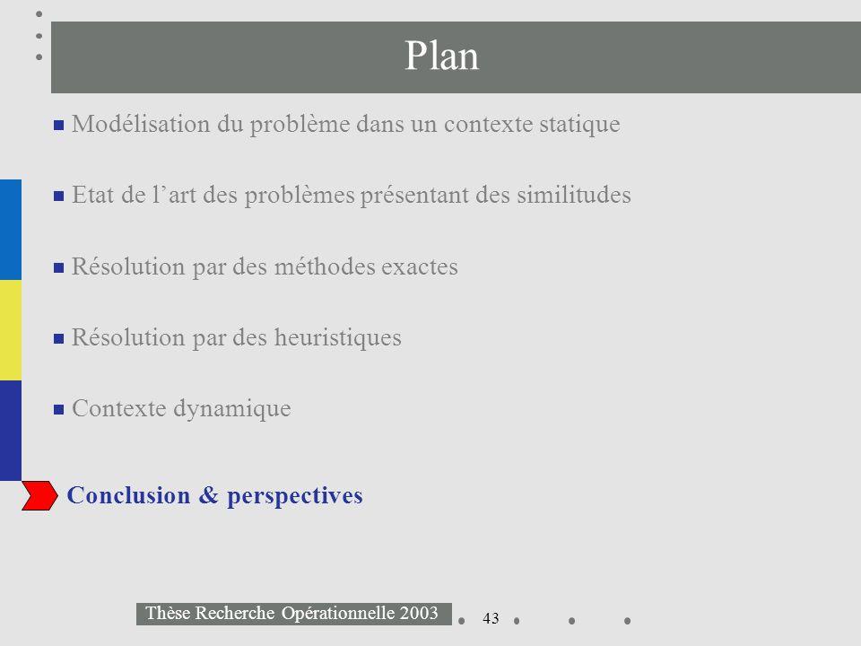 43 Thèse Recherche Opérationnelle 2003 Plan Modélisation du problème dans un contexte statique Etat de lart des problèmes présentant des similitudes R