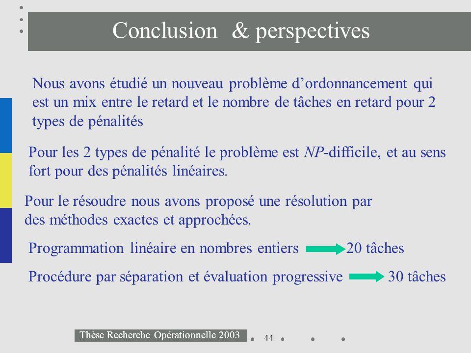 44 Thèse Recherche Opérationnelle 2003 Conclusion & perspectives Nous avons étudié un nouveau problème dordonnancement qui est un mix entre le retard