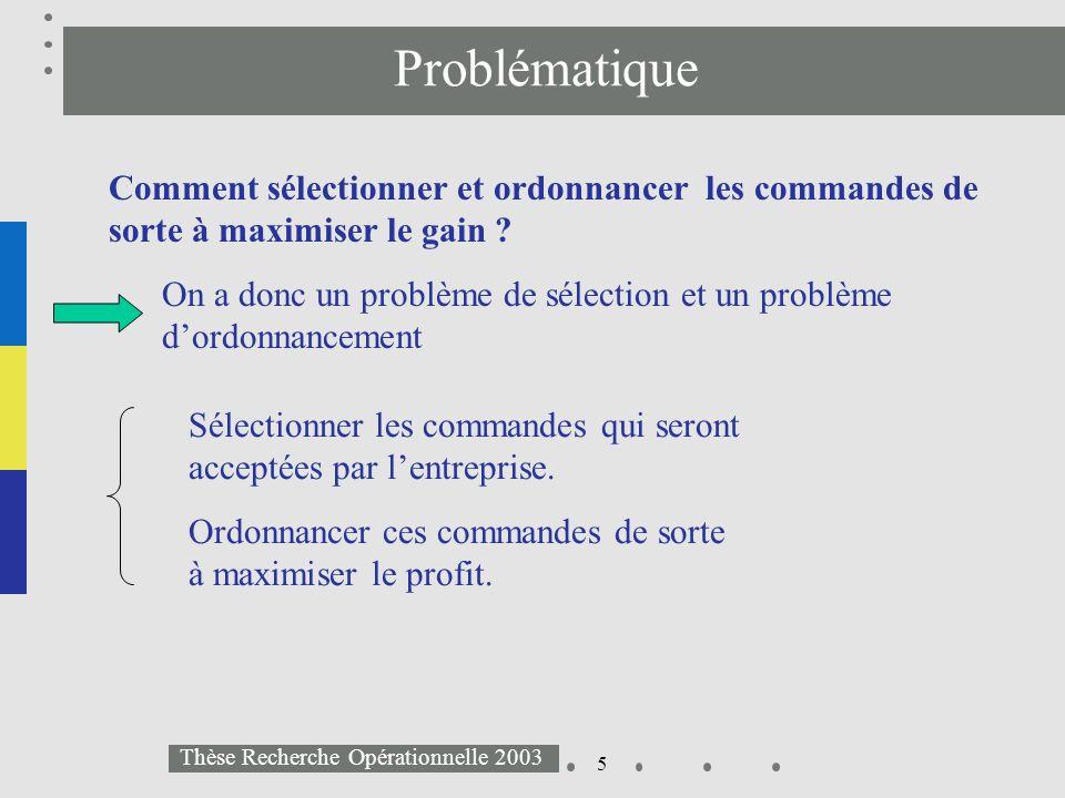 6 Thèse Recherche Opérationnelle 2003 Problématique Exemple 2 1 3 1 2 3 Gain total=15+50+(30-20)=75 3 2 Gain total=50+30=80 23 3 commandesC1(10,15,20)C3(25,30,40)C2(15,50,30) Pénalité fixe et égale à 20 P i G i d i