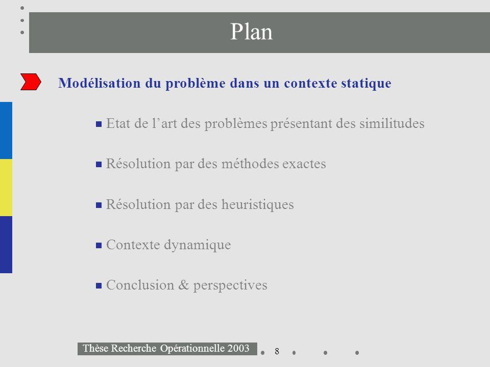 8 Thèse Recherche Opérationnelle 2003 Plan Modélisation du problème dans un contexte statique Etat de lart des problèmes présentant des similitudes Ré
