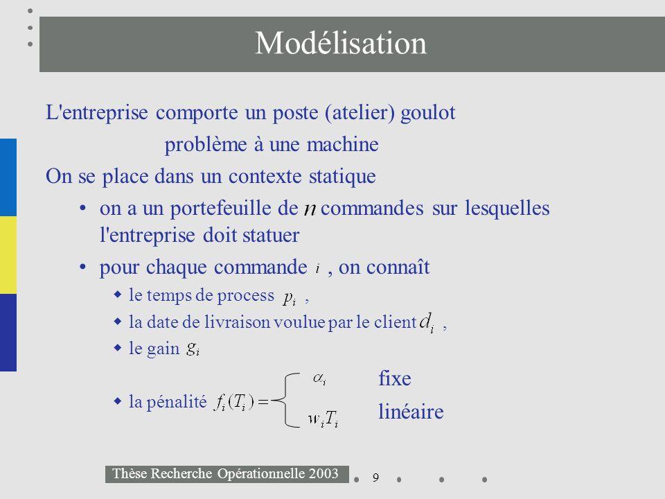 40 Thèse Recherche Opérationnelle 2003 Statique itératif (suite) Horizon Fin dexécution dune tâche Portefeuille + k tâches fictives Evénement 2 Lalgorithme calcule au fur et à mesure le gain généré G 1.