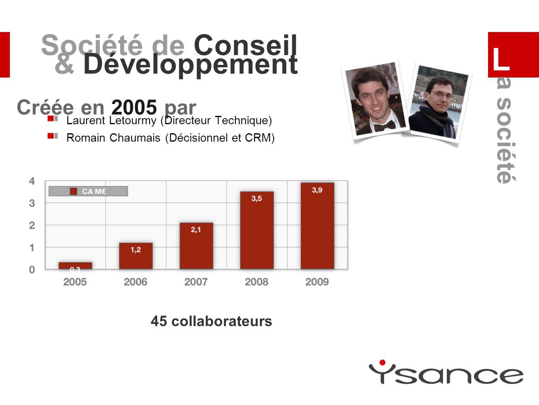Créée en 2005 par Laurent Letourmy (Directeur Technique) Romain Chaumais (Décisionnel et CRM) a société 45 collaborateurs L Société de Conseil & Dével