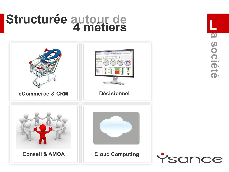 Structurée autour de 4 métiers L a société Décisionnel eCommerce & CRM Cloud ComputingConseil & AMOA