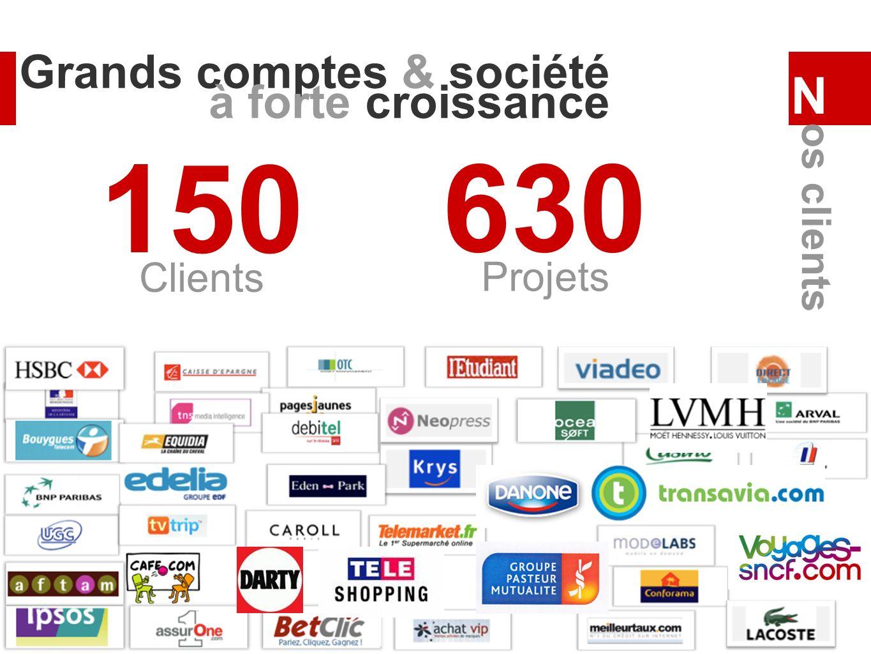 N os clients Grands comptes & société à forte croissance 150 Clients 630 Projets