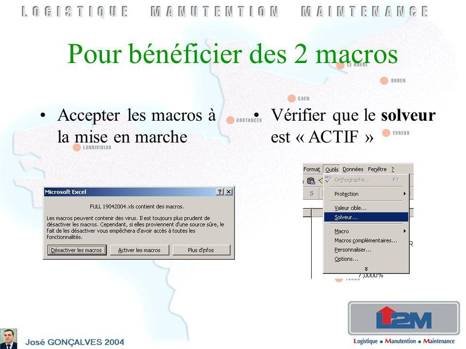 Pour bénéficier des 2 macros Accepter les macros à la mise en marche Vérifier que le solveur est « ACTIF »