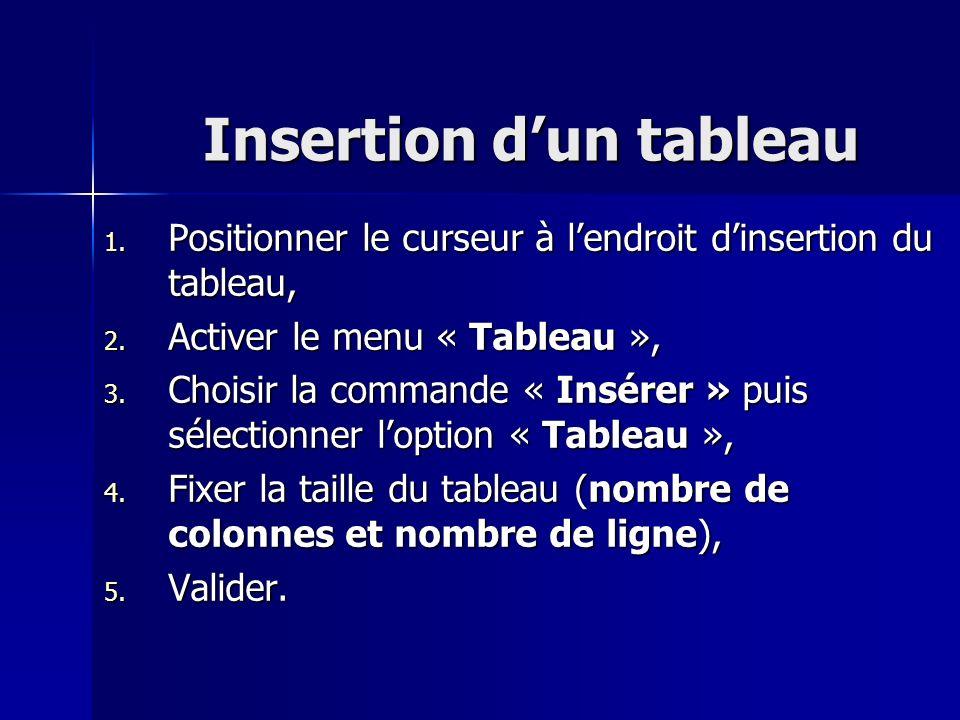 Insertion dun tableau 1. Positionner le curseur à lendroit dinsertion du tableau, 2. Activer le menu « Tableau », 3. Choisir la commande « Insérer » p