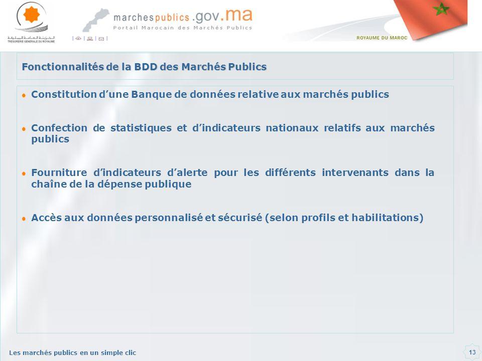 Les marchés publics en un simple clic 13 Fonctionnalités de la BDD des Marchés Publics Constitution dune Banque de données relative aux marchés public