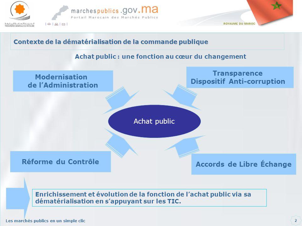 Les marchés publics en un simple clic 2 Contexte de la dématérialisation de la commande publique Achat public Modernisation de lAdministration Enrichissement et évolution de la fonction de lachat public via sa dématérialisation en sappuyant sur les TIC.
