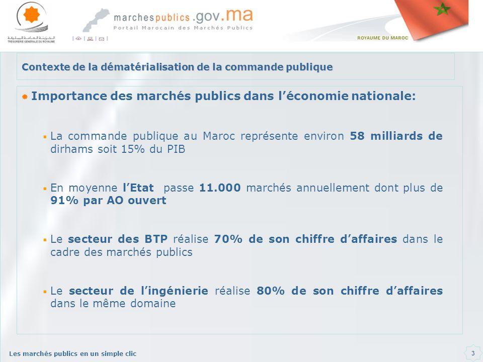 Les marchés publics en un simple clic 3 Contexte de la dématérialisation de la commande publique Importance des marchés publics dans léconomie nationale: La commande publique au Maroc représente environ 58 milliards de dirhams soit 15% du PIB En moyenne lEtat passe 11.000 marchés annuellement dont plus de 91% par AO ouvert Le secteur des BTP réalise 70% de son chiffre daffaires dans le cadre des marchés publics Le secteur de lingénierie réalise 80% de son chiffre daffaires dans le même domaine
