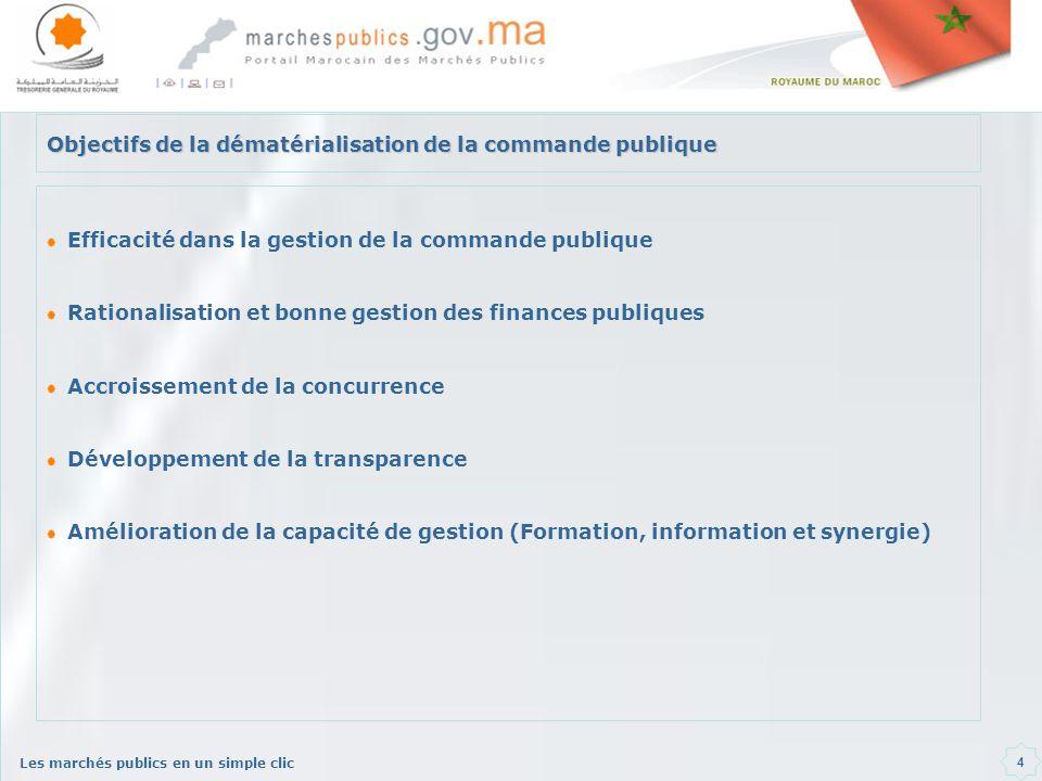 Les marchés publics en un simple clic 4 Objectifs de la dématérialisation de la commande publique Efficacité dans la gestion de la commande publique R