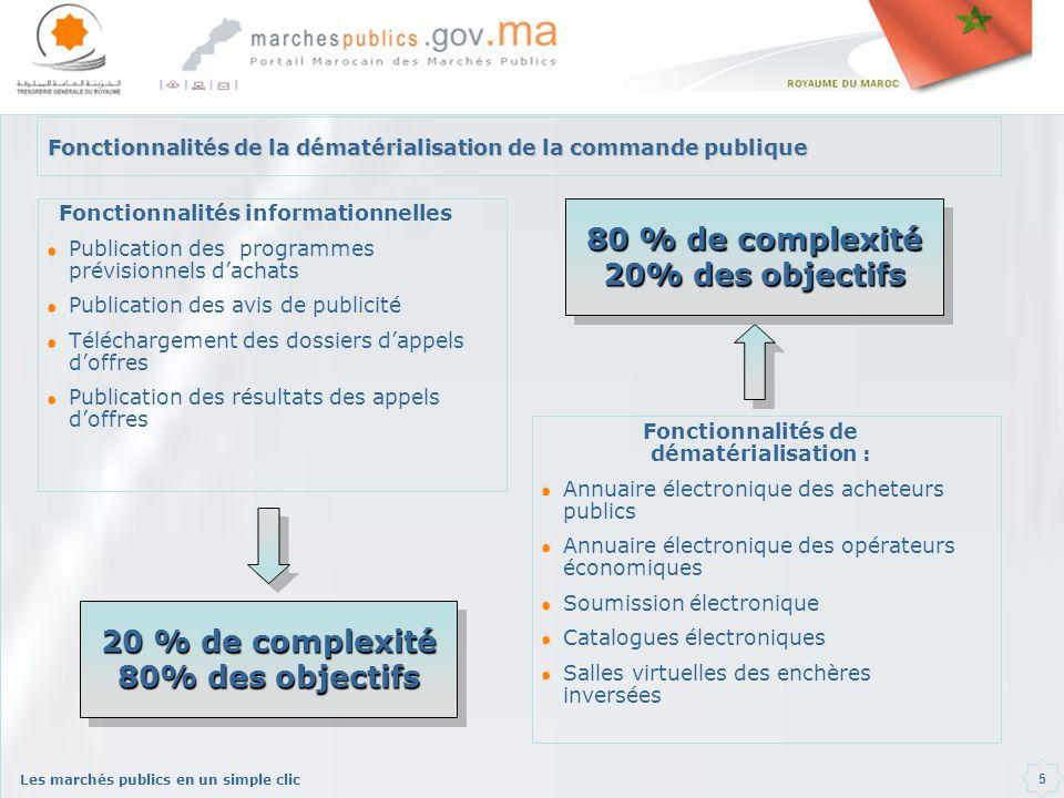 Les marchés publics en un simple clic 5 Fonctionnalités de la dématérialisation de la commande publique Fonctionnalités de dématérialisation : Annuair