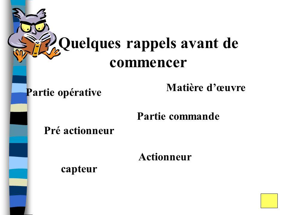Quelques rappels avant de commencer Partie opérative Pré actionneur Partie commande Actionneur capteur Matière dœuvre Rappel