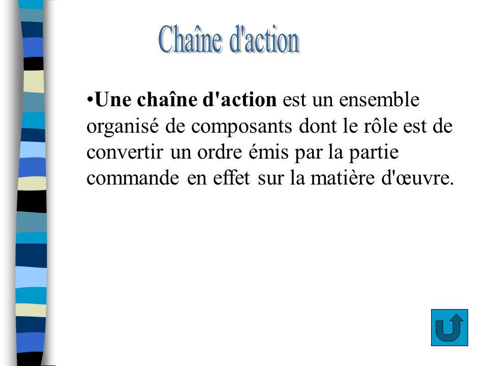 Chaîne action Une chaîne d'action est un ensemble organisé de composants dont le rôle est de convertir un ordre émis par la partie commande en effet s