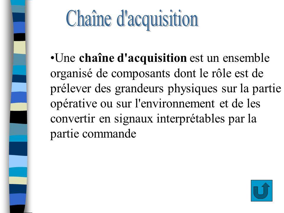 Chaîne dacquisition Une chaîne d'acquisition est un ensemble organisé de composants dont le rôle est de prélever des grandeurs physiques sur la partie