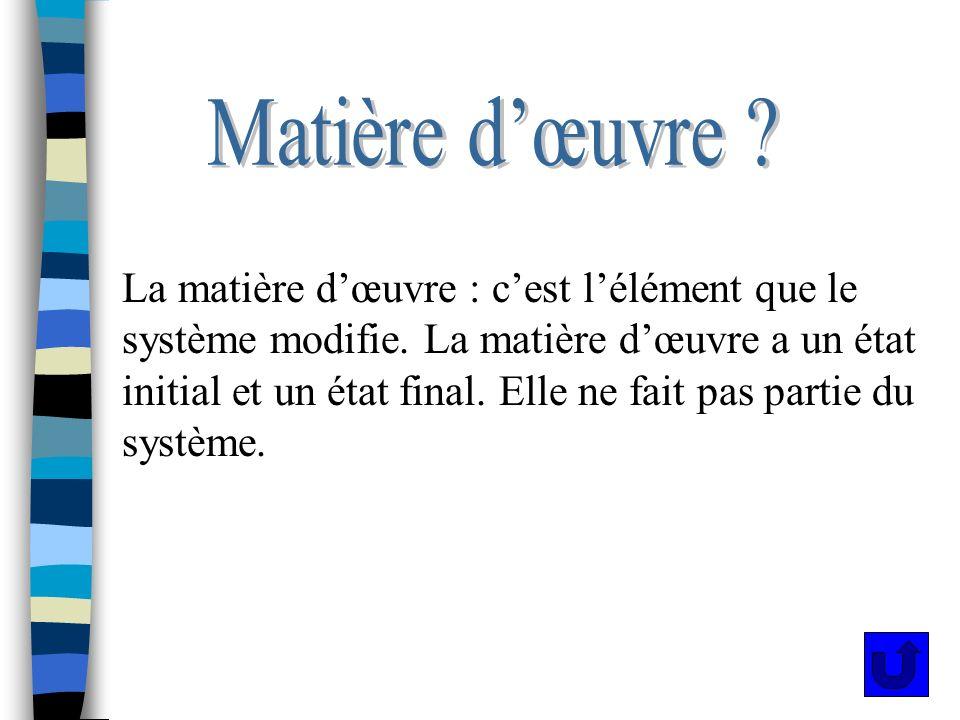Matière dœuvre La matière dœuvre : cest lélément que le système modifie. La matière dœuvre a un état initial et un état final. Elle ne fait pas partie