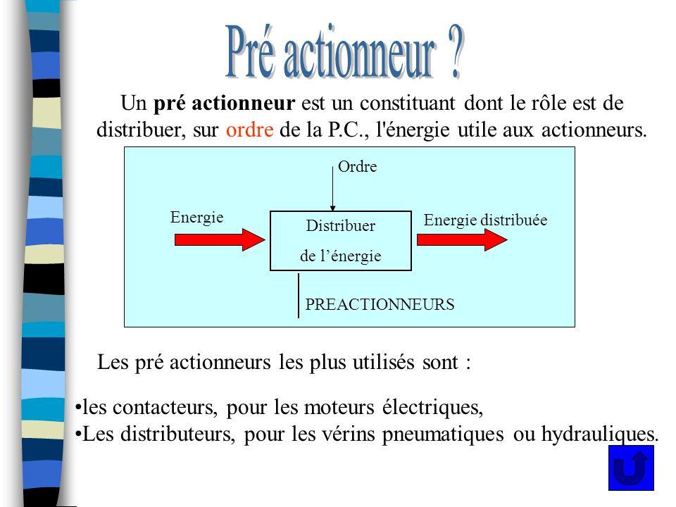 Actionneur def les moteurs électriques.les vérins pneumatiques ou hydrauliques.