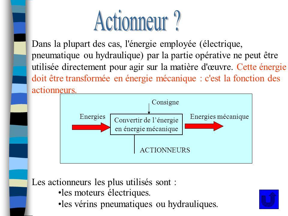 Actionneur def les moteurs électriques. les vérins pneumatiques ou hydrauliques. Dans la plupart des cas, l'énergie employée (électrique, pneumatique