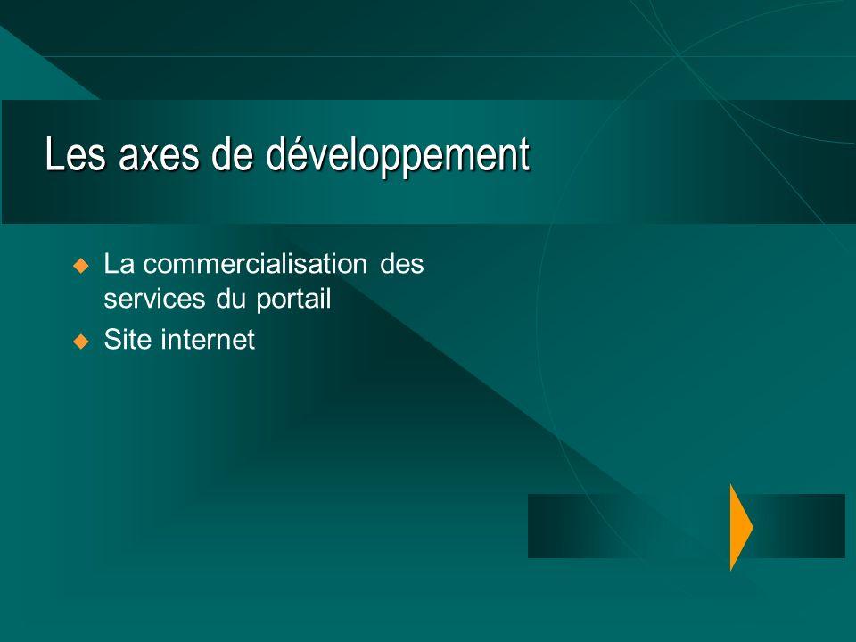 Les axes de développement La commercialisation des services du portail Site internet