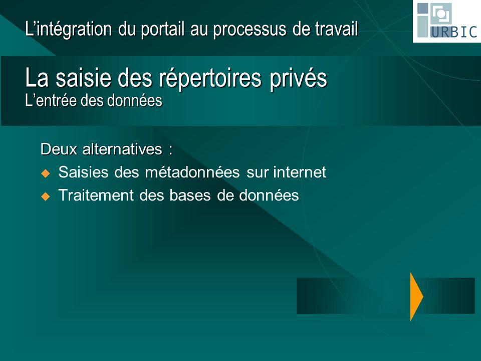 La saisie des répertoires privés Lentrée des données Deux alternatives : Saisies des métadonnées sur internet Traitement des bases de données Lintégration du portail au processus de travail