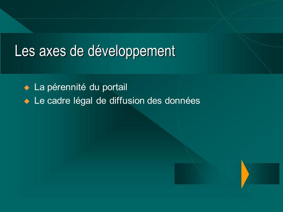Les axes de développement La pérennité du portail Le cadre légal de diffusion des données