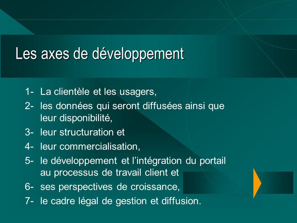 Les axes de développement 1-La clientèle et les usagers, 2-les données qui seront diffusées ainsi que leur disponibilité, 3-leur structuration et 4-leur commercialisation, 5-le développement et lintégration du portail au processus de travail client et 6-ses perspectives de croissance, 7-le cadre légal de gestion et diffusion.