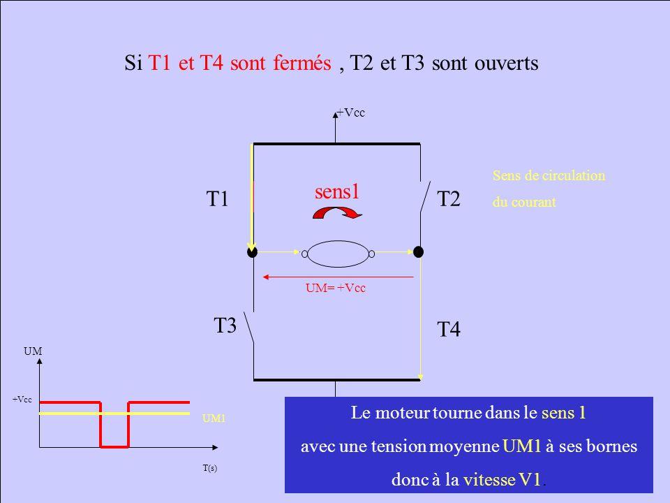 Si T1 est fermés, T4, T2 et T3 sont ouverts T4 T2 +Vcc T1 T3 UM=0 sens1 Aucune circulation du courant T(s) UM +Vcc C est l inertie du moteur qui fait