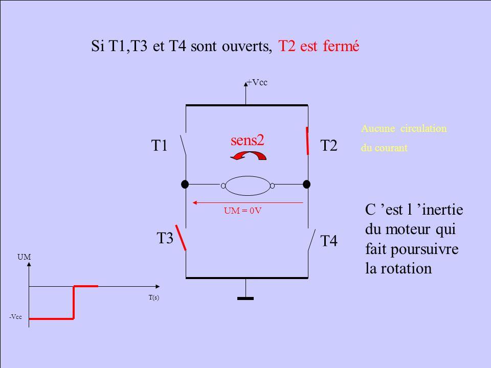 Si T1 et T4 sont ouverts, T2 et T3 sont fermés +Vcc T1 T4 T2 T3 UM= -Vcc sens2 Sens de circulation du courant T(s) UM -Vcc