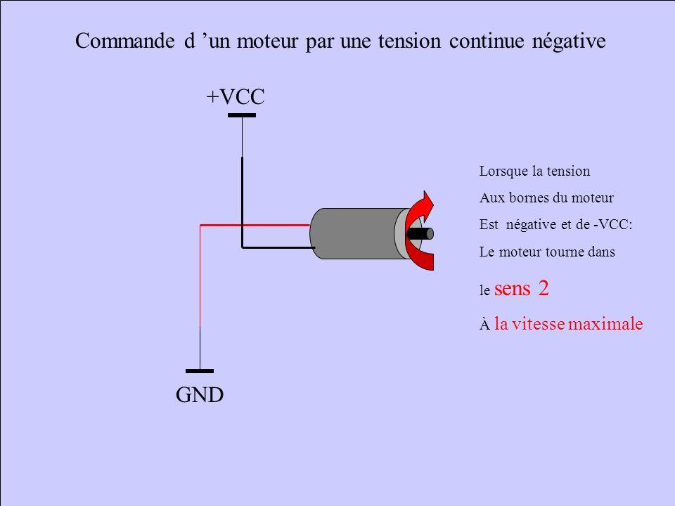+VCC GND Lorsque la tension Aux bornes du moteur Est positive et de +VCC: Le moteur tourne dans le sens 1 À la vitesse maximale Commande d un moteur p