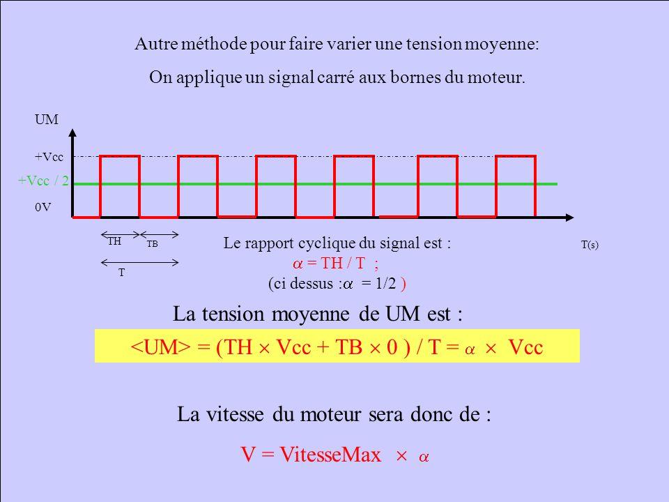 La vitesse du moteur est proportionnelle à la tension moyenne à ses bornes. +VCC / 2 GND Il suffit donc de faire varier la tension dalimentation Vites