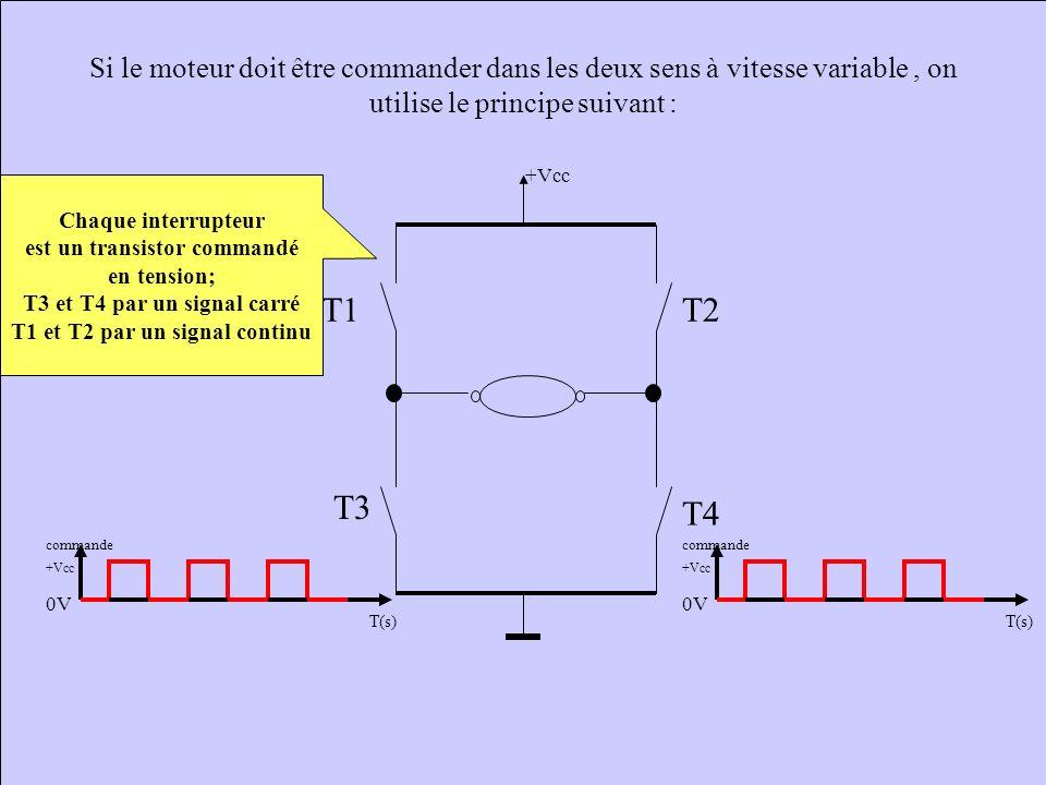 +VCC GND Interrupteur commandé en tension: Par un signal Carré De rapport Cyclique Vitesse = vitessemax Pour appliquer un signal carré aux bornes du m