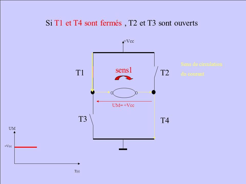 Si le moteur doit être commander dans les deux sens à vitesse variable, on utilise le principe suivant : +Vcc T1 T4 T2 T3 Chaque interrupteur est un t