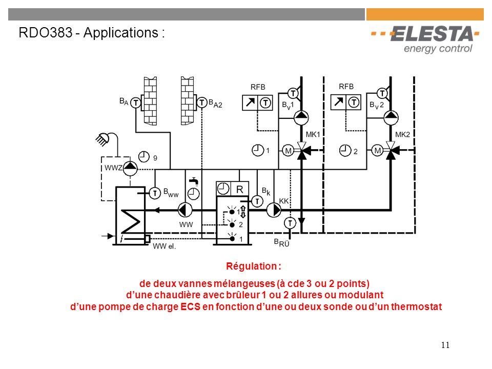 11 RDO383 - Applications : Régulation : de deux vannes mélangeuses (à cde 3 ou 2 points) dune chaudière avec brûleur 1 ou 2 allures ou modulant dune p