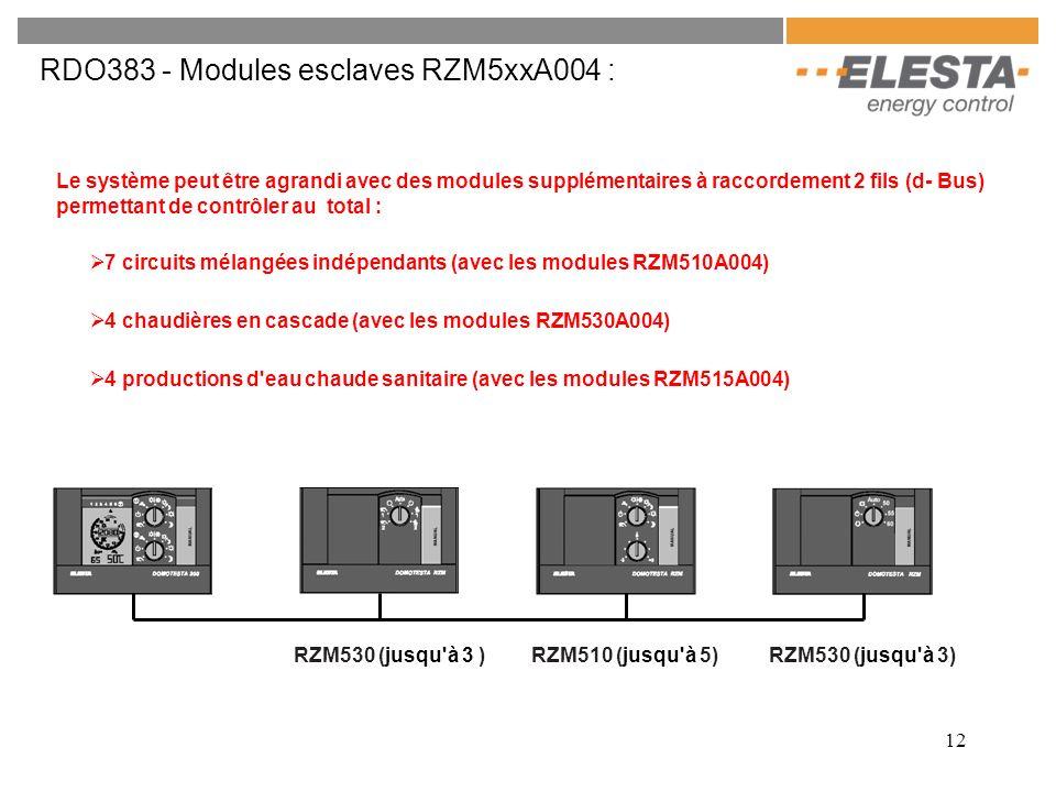 12 RDO383 - Modules esclaves RZM5xxA004 : RZM530 (jusqu'à 3 )RZM510 (jusqu'à 5)RZM530 (jusqu'à 3) Le système peut être agrandi avec des modules supplé