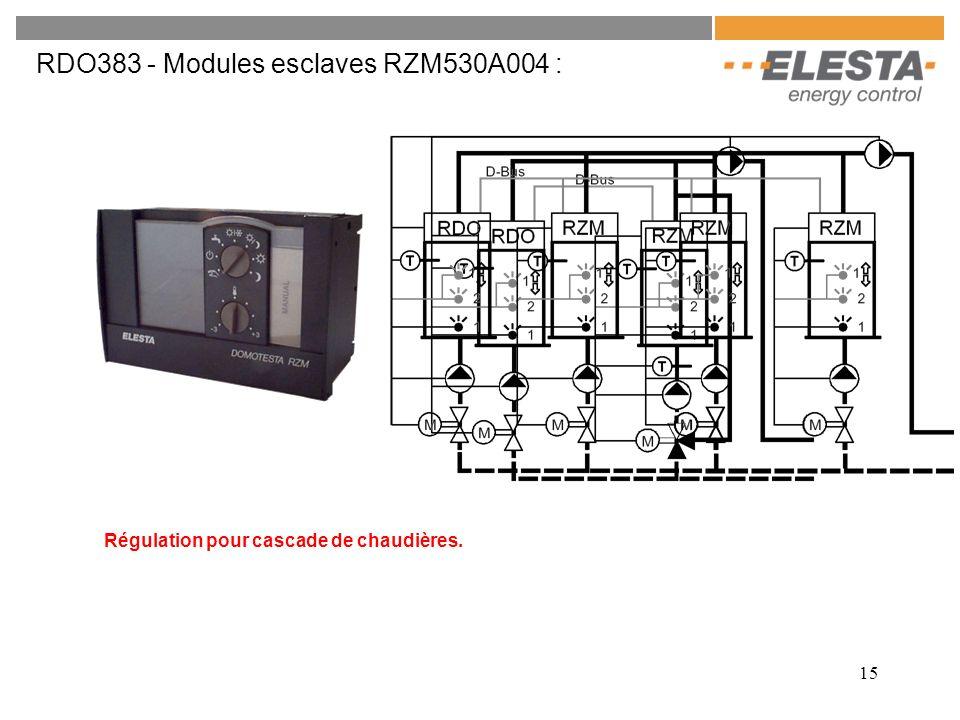 15 RDO383 - Modules esclaves RZM530A004 : Régulation pour cascade de chaudières.