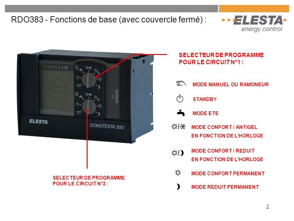 13 RDO383 - Modules esclaves RZM510A004 : Régulation PI pour vannes mélangeuses avec signal de commande 3 ou 2 points et de sa pompe.