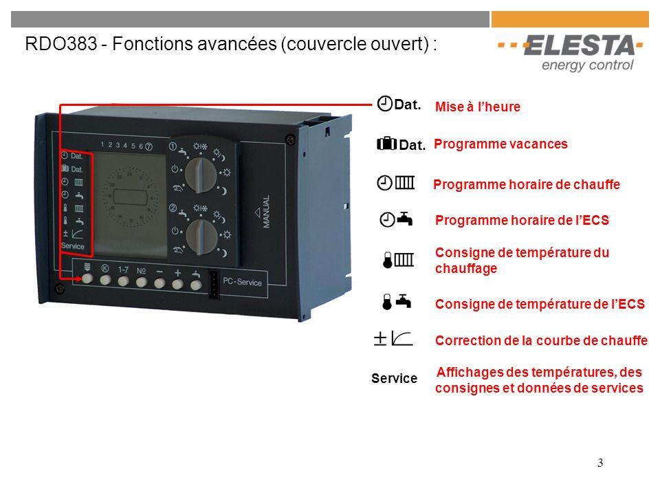 4 RDO383 - Fonctions avancées (couvercle ouvert) : Prise dinterface avec un PC (pour RZB006A) « » Touche charge unique de lECS Permet de forcer une charge ECS lors dune période de température réduite.