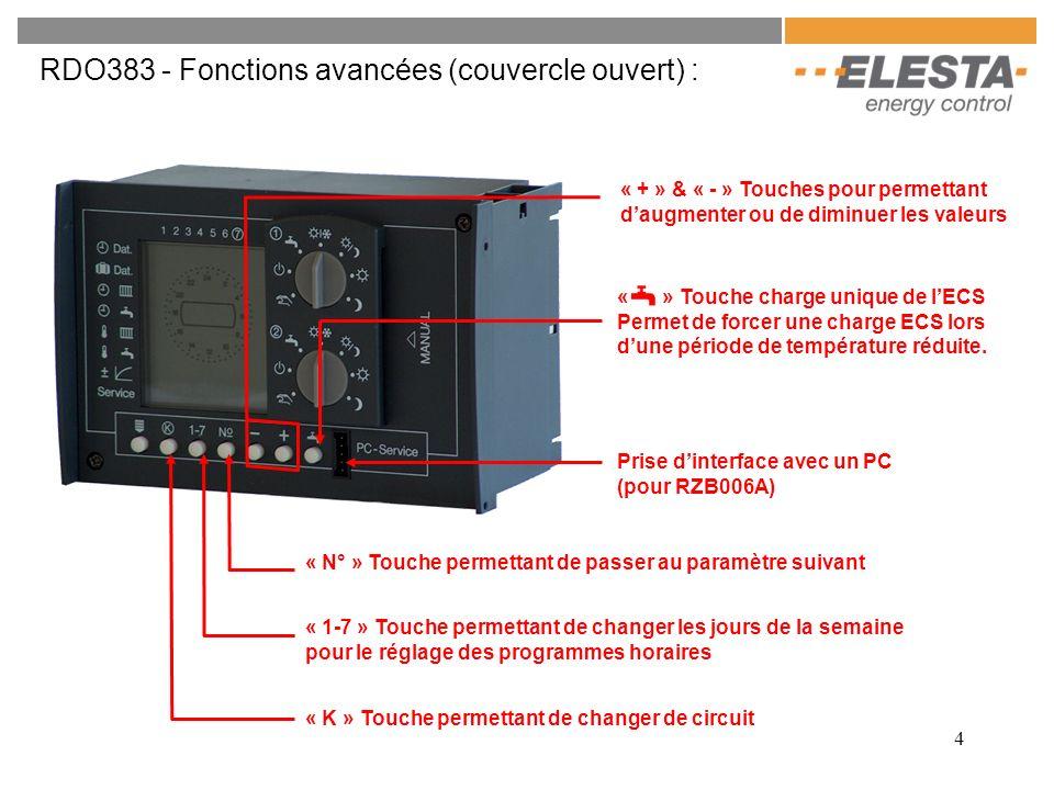 5 RDO383 - Sondes et commandes dambiance : RFT510A000 Sonde dambiance simple RFB510A000 Sonde dambiance avec commande à distance - Potentiomètre de correction de consigne ± 3K - LED pour signalisation de létat de fonctionnement - Sélecteur du mode de fonctionnement : Mode automatique (fonction de lhorloge) Forçage de la consigne confort Forçage de la consigne réduite (ou hors gel)
