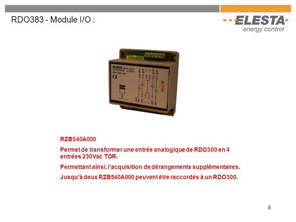 9 RDO383 - Cartes de communication : RZB565A000 Carte de communication RS232 Permet de raccorder jusquà 10 RDO300 à un PC ou un modem.