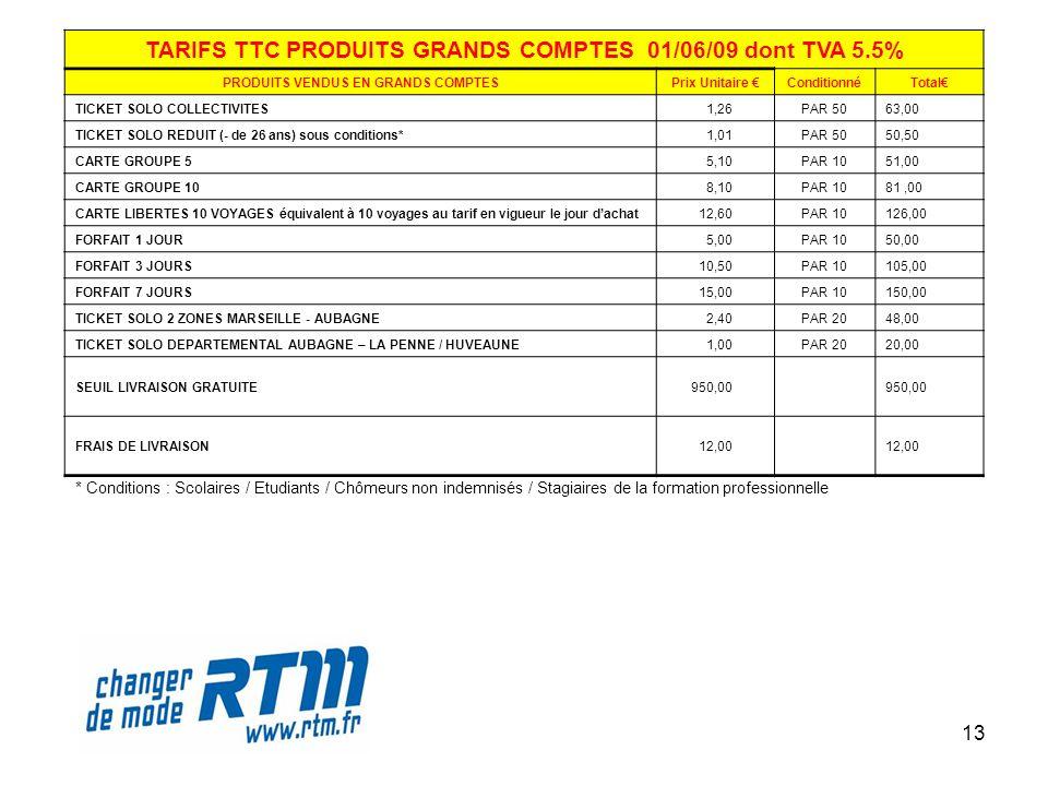 13 TARIFS TTC PRODUITS GRANDS COMPTES 01/06/09 dont TVA 5.5% PRODUITS VENDUS EN GRANDS COMPTESPrix Unitaire ConditionnéTotal TICKET SOLO COLLECTIVITES