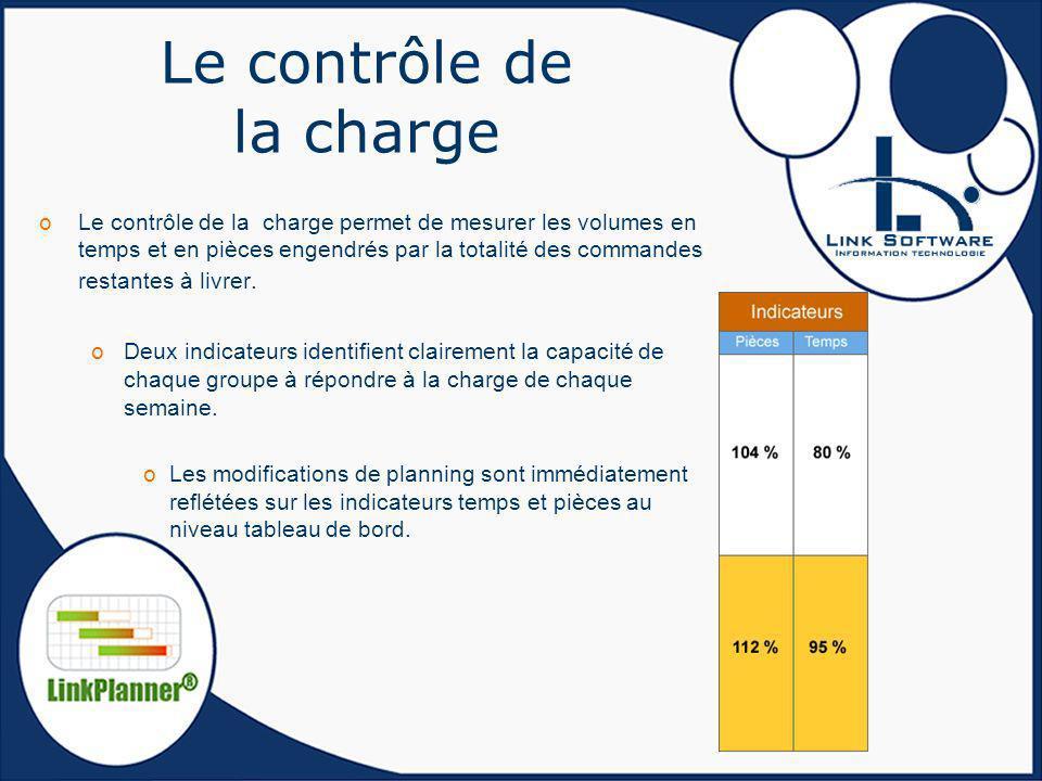 Le contrôle de la charge oLe contrôle de la charge permet de mesurer les volumes en temps et en pièces engendrés par la totalité des commandes restant