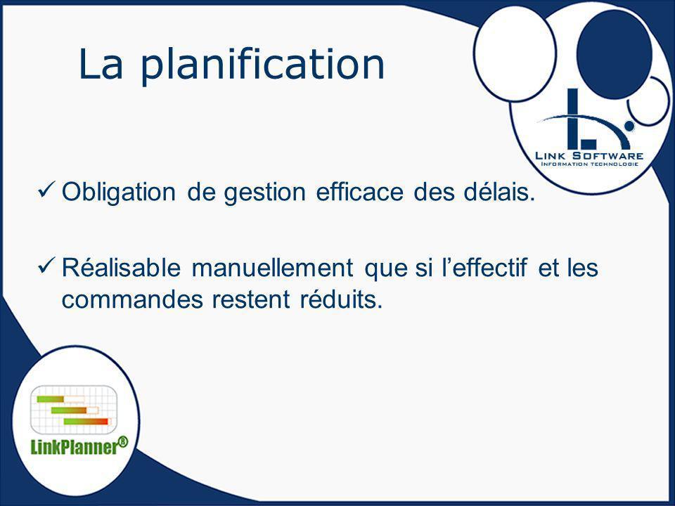 La planification Obligation de gestion efficace des délais. Réalisable manuellement que si leffectif et les commandes restent réduits.