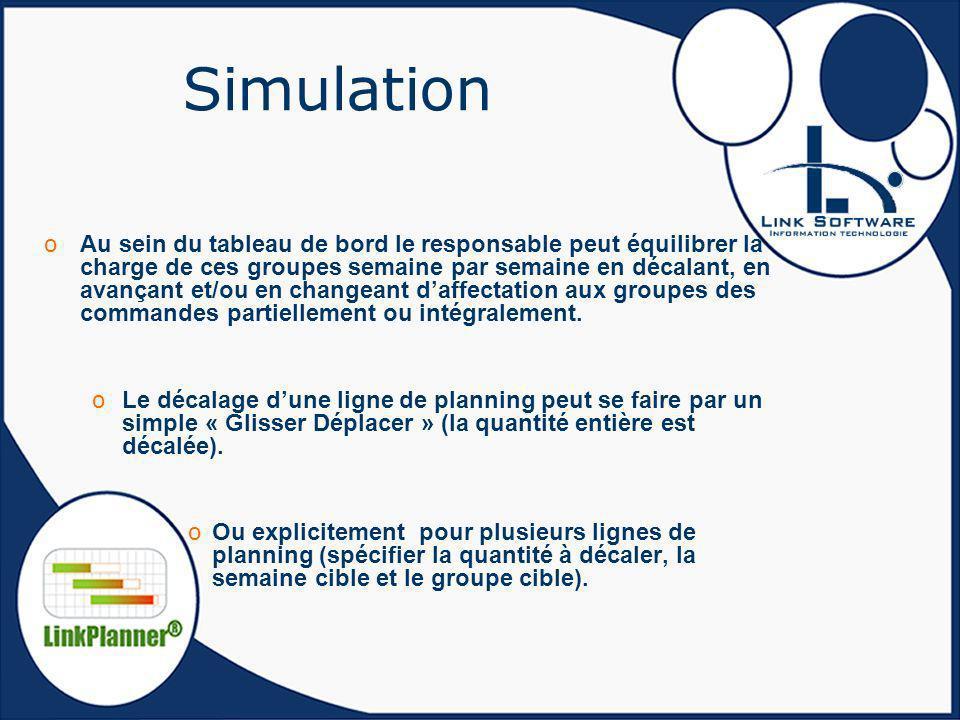 Simulation oAu sein du tableau de bord le responsable peut équilibrer la charge de ces groupes semaine par semaine en décalant, en avançant et/ou en c