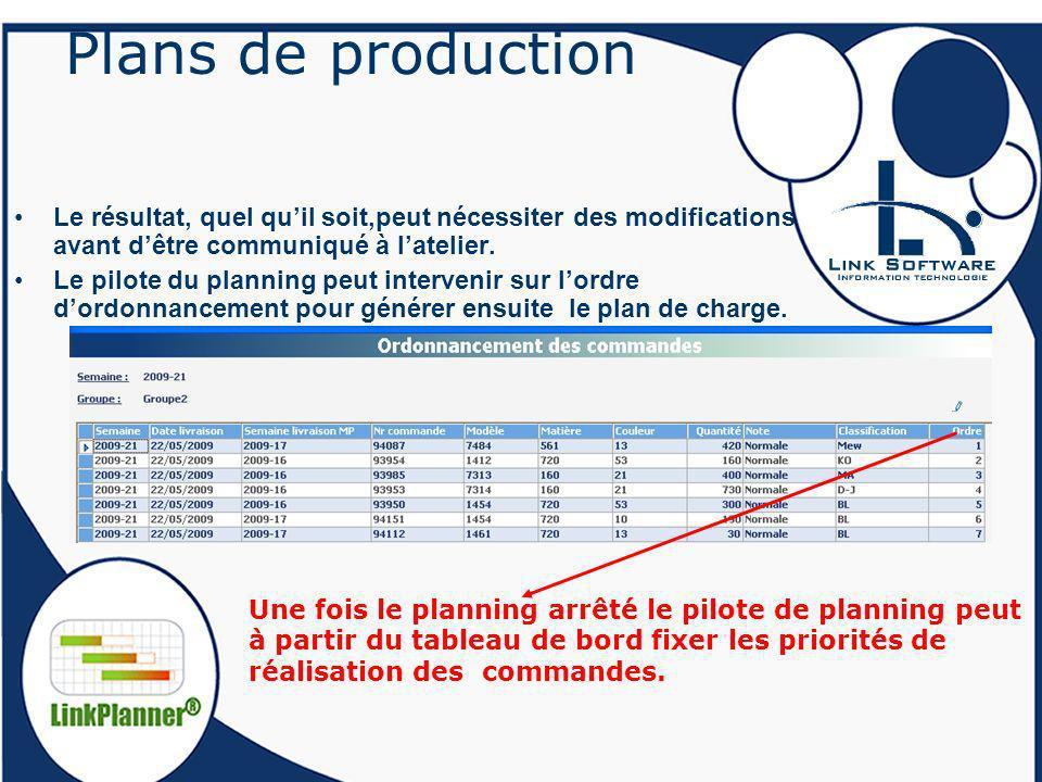 Plans de production Le résultat, quel quil soit,peut nécessiter des modifications avant dêtre communiqué à latelier. Le pilote du planning peut interv