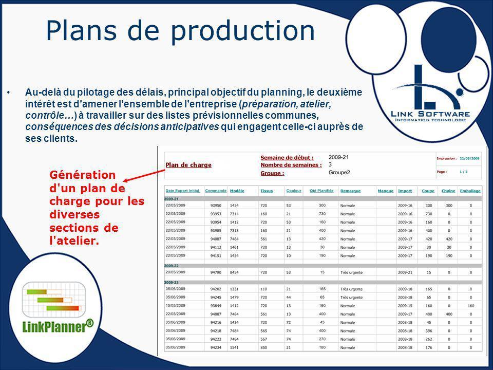 Plans de production Au-delà du pilotage des délais, principal objectif du planning, le deuxième intérêt est damener lensemble de lentreprise (préparat