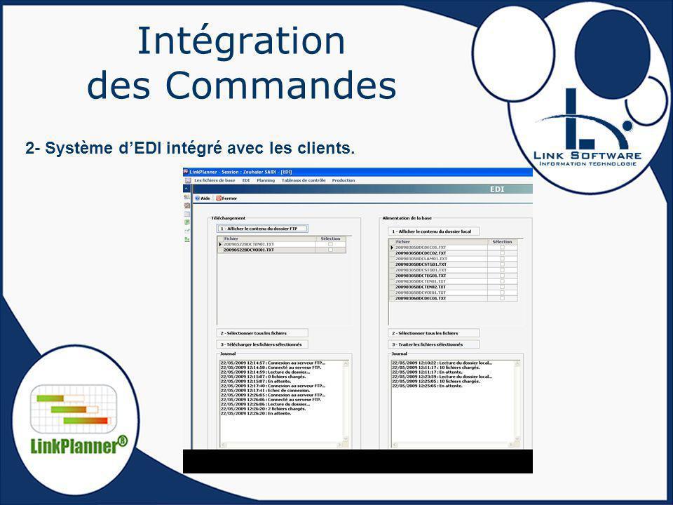 Intégration des Commandes 2- Système dEDI intégré avec les clients.