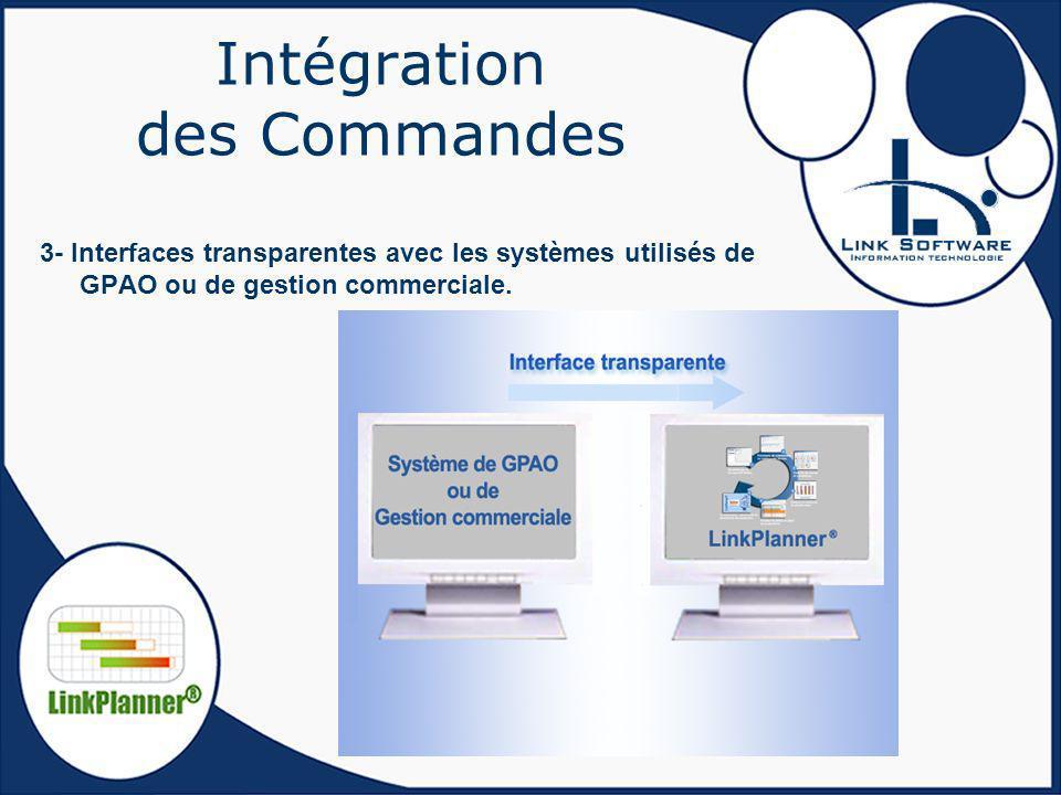 Intégration des Commandes 3- Interfaces transparentes avec les systèmes utilisés de GPAO ou de gestion commerciale.