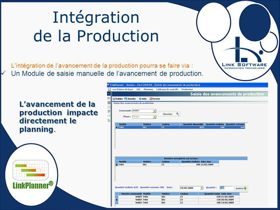 Intégration de la Production Lintégration de lavancement de la production pourra se faire via : Un Module de saisie manuelle de lavancement de product