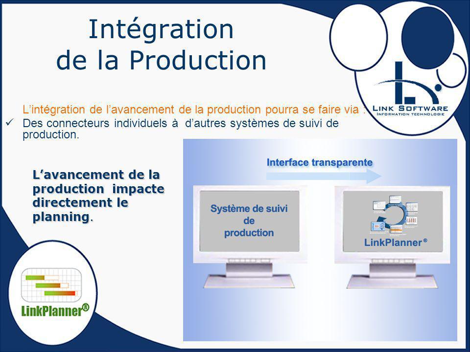 Intégration de la Production Lintégration de lavancement de la production pourra se faire via : Des connecteurs individuels à dautres systèmes de suiv