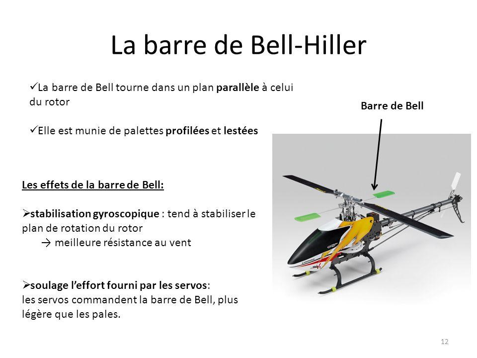 La barre de Bell-Hiller 12 Les effets de la barre de Bell: stabilisation gyroscopique : tend à stabiliser le plan de rotation du rotor meilleure résis